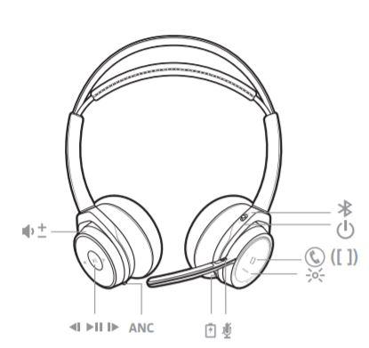 plantronics m2500 bluetooth headset manual