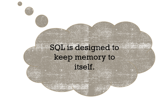 Free Tools to Monitor SQL Server Performance