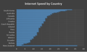 A Decade Later: The Staggering Storm of the Internet