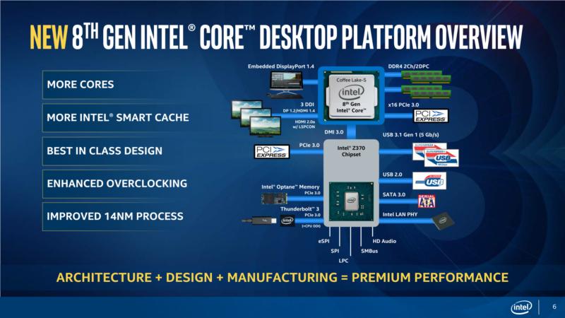 Intel Core i5 8400K vs AMD Ryzen 5 1600 Processor Spec Comparison
