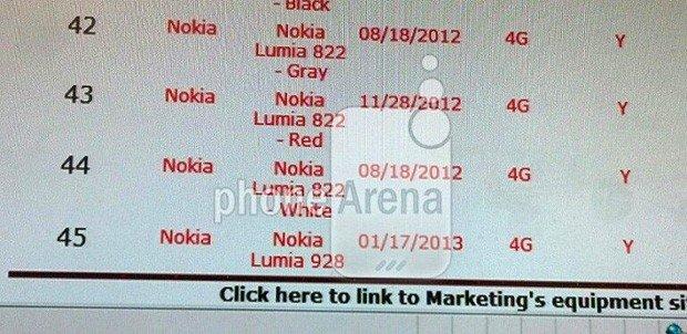 Leaked Nokia Lumia 928 is Coming Soon On Verizon