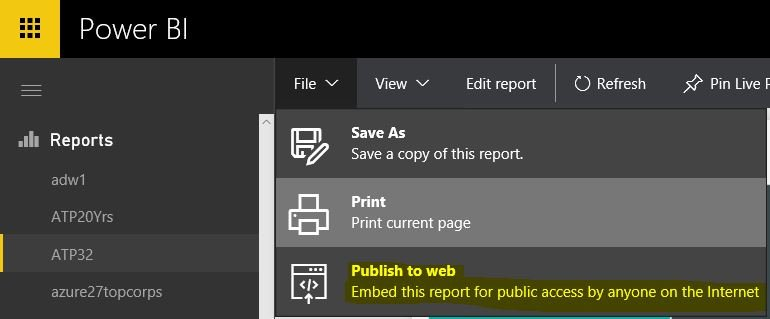 How to Embed PowerBI Reports on Websites