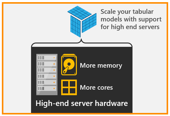 SQL Server 2016 Business Intelligence Features
