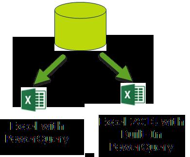 Data Analytics in Excel 2016