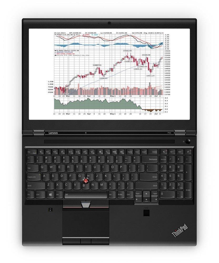 Best Laptops with MXM 3 0 Slot for CAD 3D Modelling & Workstation Load