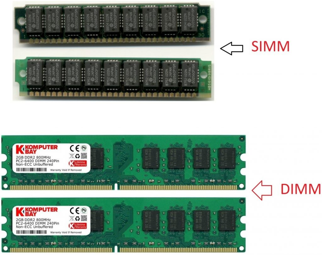 Rdimm vs IRdimm vs Udimms - Whats the difference - Definitions and  Specification