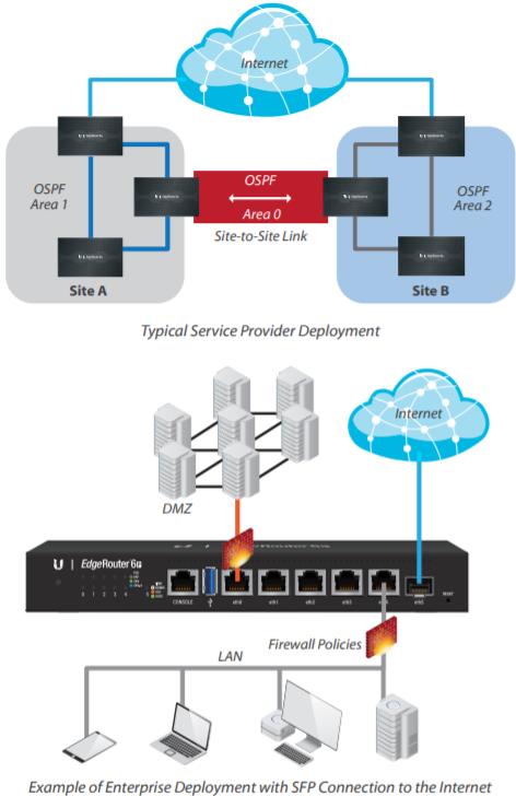 Security Gateway vs Edge Router from Ubiquiti Networks spec comparison