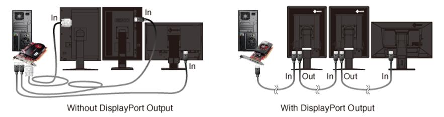 How to Daisy Chain Multiple Monitors Using DisplayPort Multi-Stream Transport (MST)